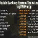 3813FRSleaderboardteam